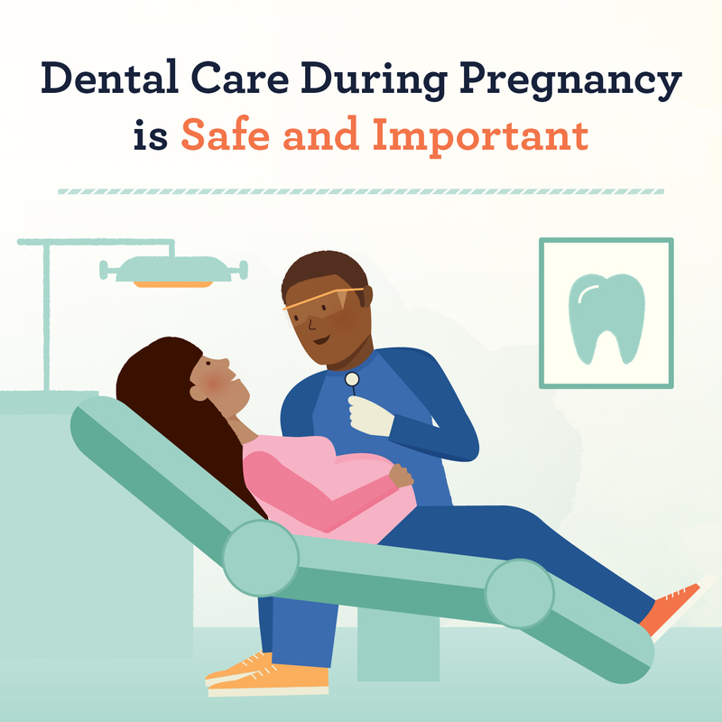 Image result for dental care and pregnancy
